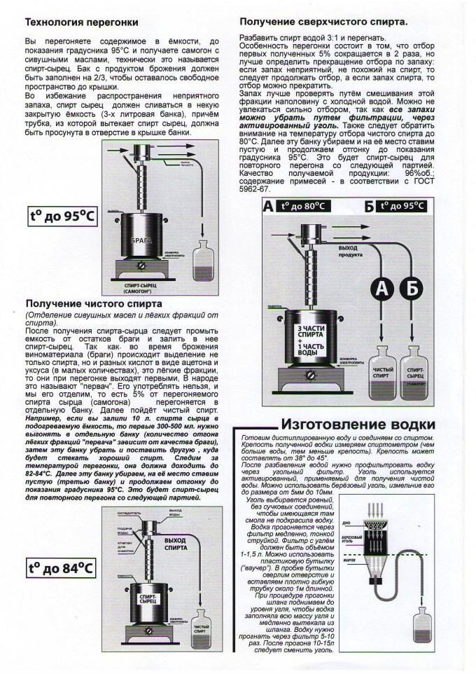 Спиртовой аппарат Домовёнок-5 инструкция