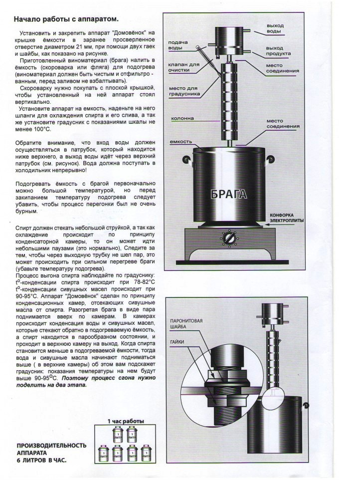 Спиртовой аппарат Домовёнок инструкция